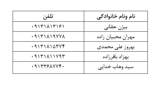 نمایندگان فروش گچ فارسان